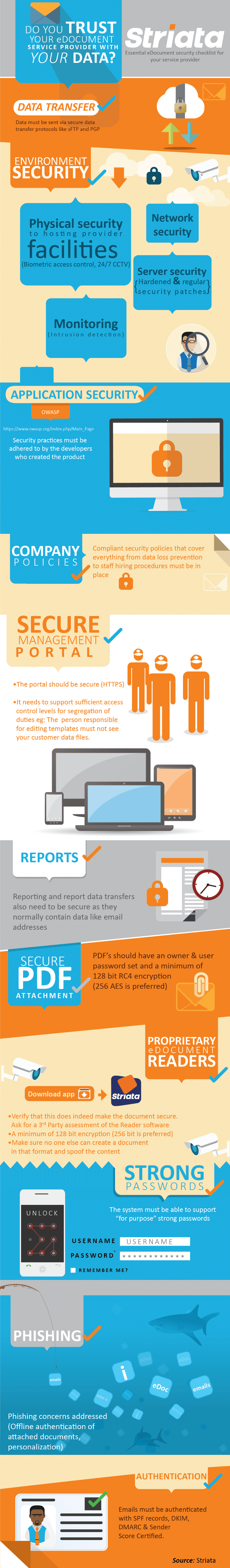 eDocument Infographic