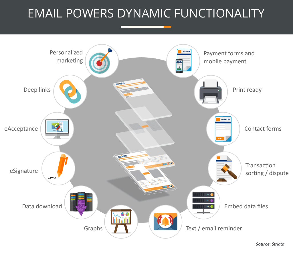 Email Powers Dynamic Functionality