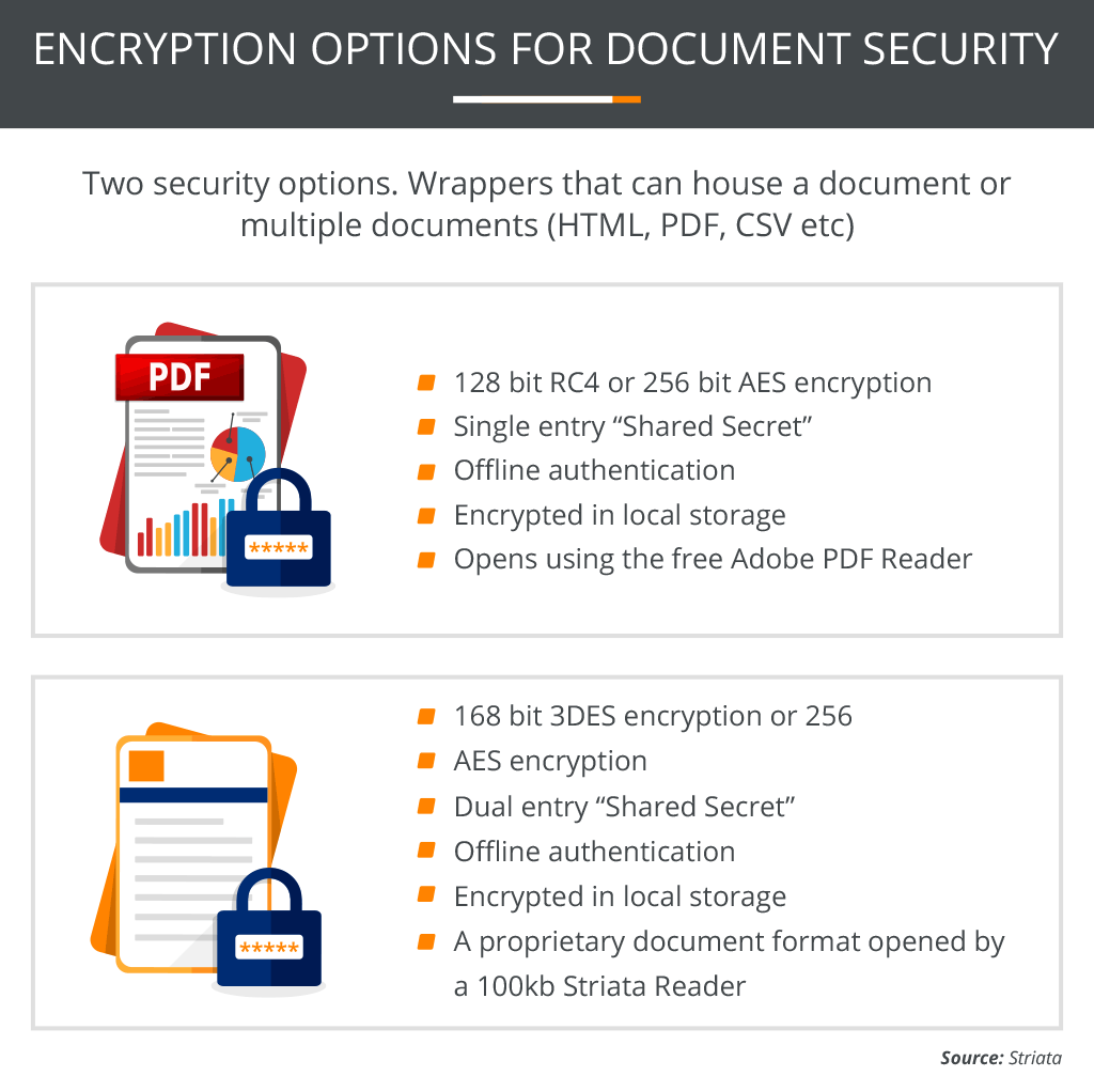 Encryption Options For Document Security Image