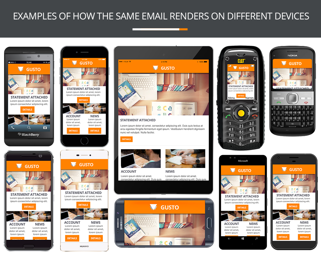 Examples Of How The Same Email Renders On Different Devices