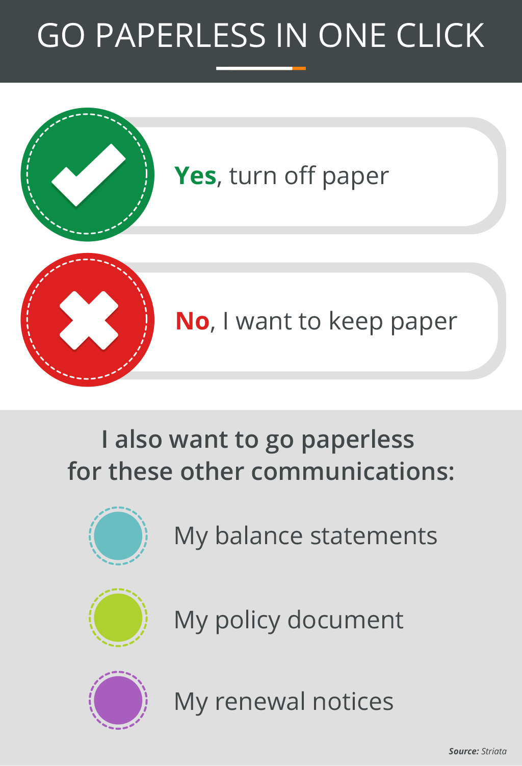 Go Paperless In One Click Image