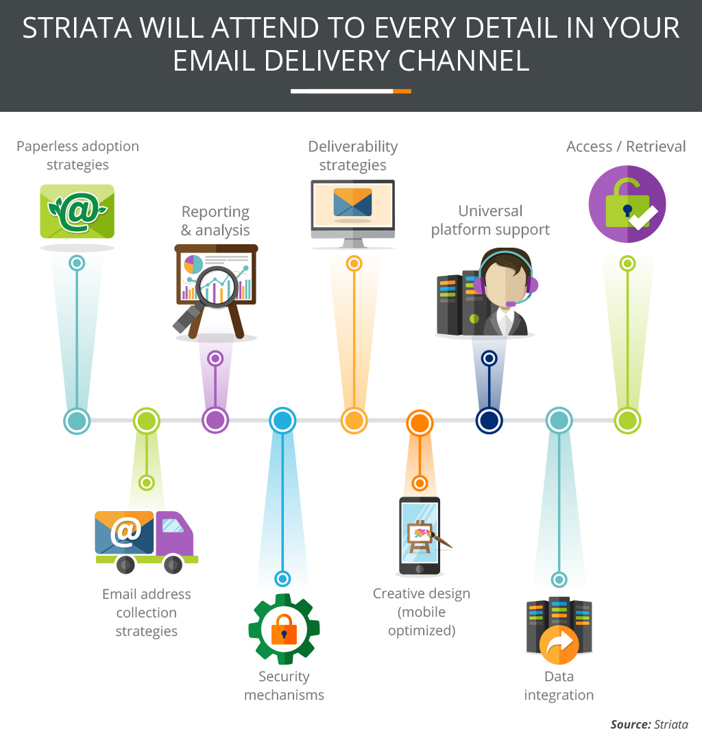 Striata Will Attend To Every Detail In Your Email Delivery Channel Image