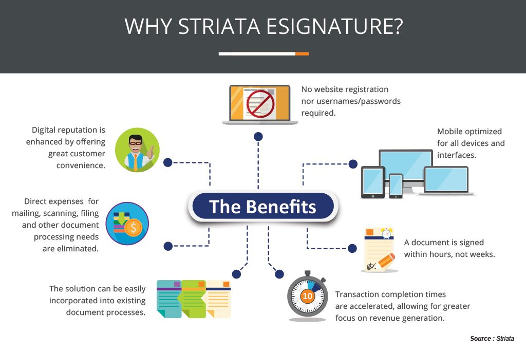 Why Striata Esignature