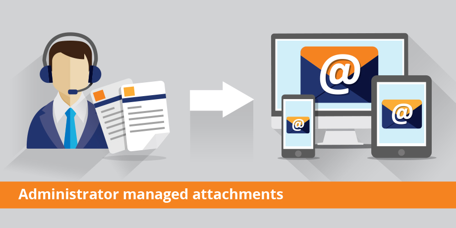 Striata's integrated response management now streamlines document administration for call centers