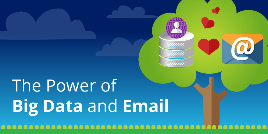 The power of data-driven insights and the impact on email communications